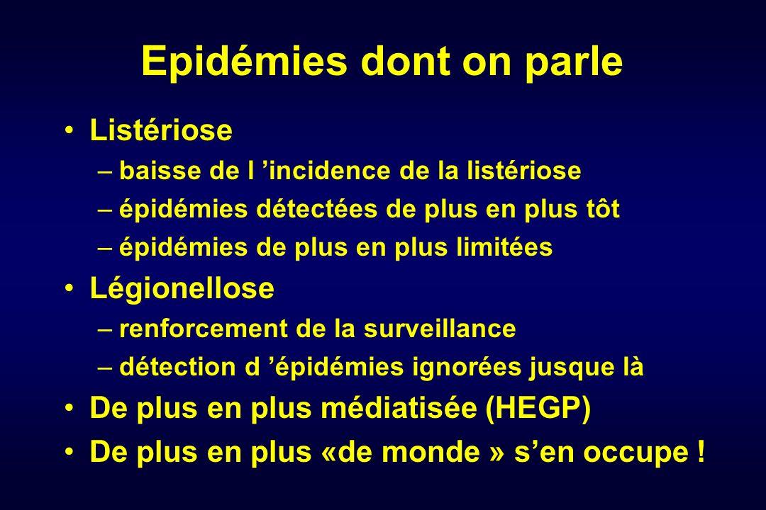 Epidémies dont on parle