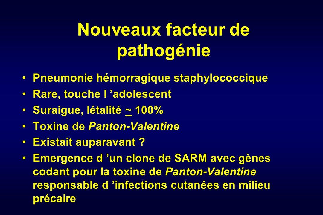 Nouveaux facteur de pathogénie