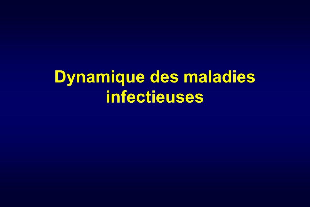 Dynamique des maladies infectieuses