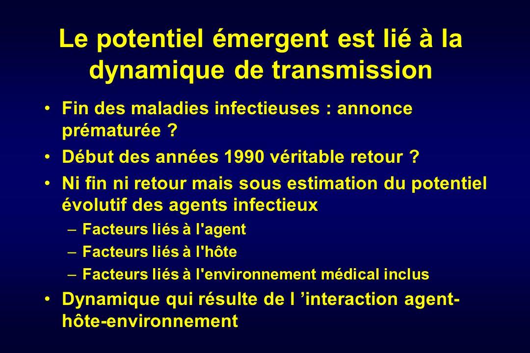 Le potentiel émergent est lié à la dynamique de transmission