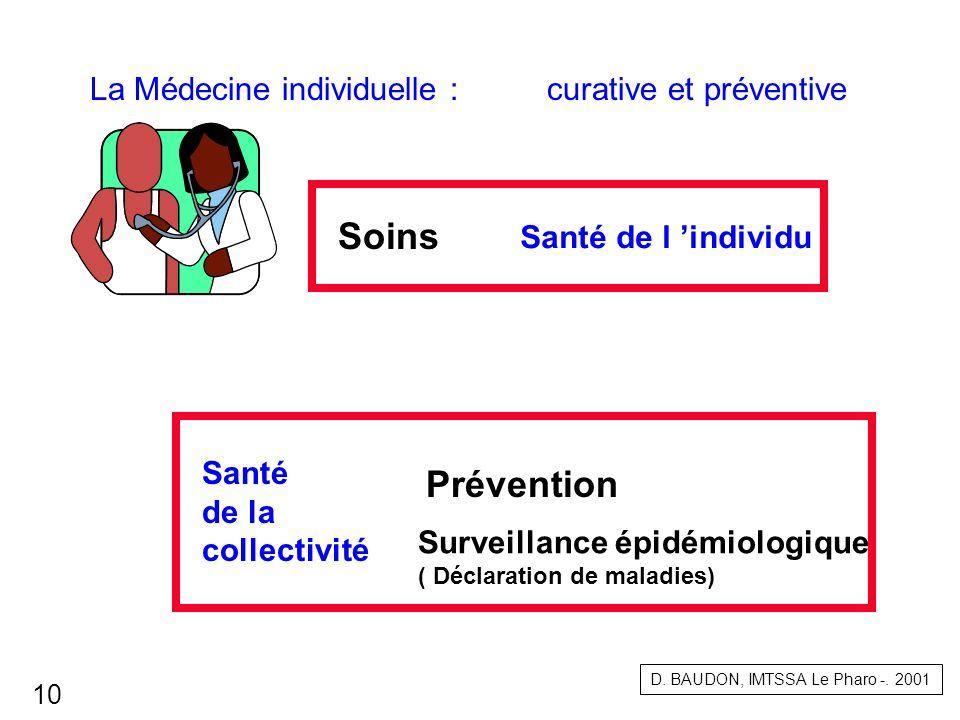 Soins Prévention La Médecine individuelle : curative et préventive
