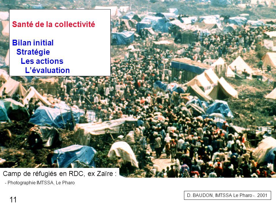 Santé de la collectivité Bilan initial Stratégie Les actions