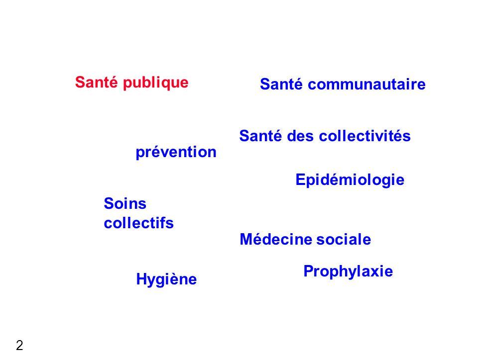 Santé des collectivités prévention