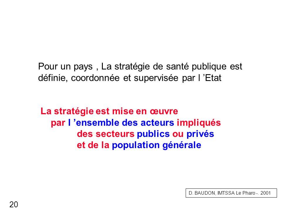 Pour un pays , La stratégie de santé publique est