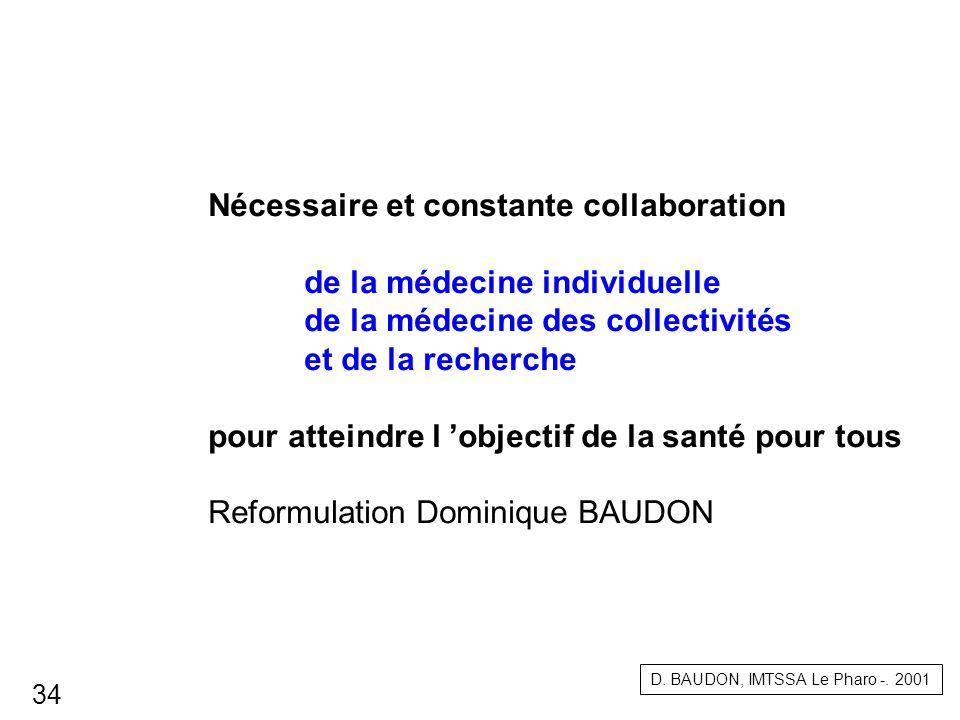 Nécessaire et constante collaboration de la médecine individuelle