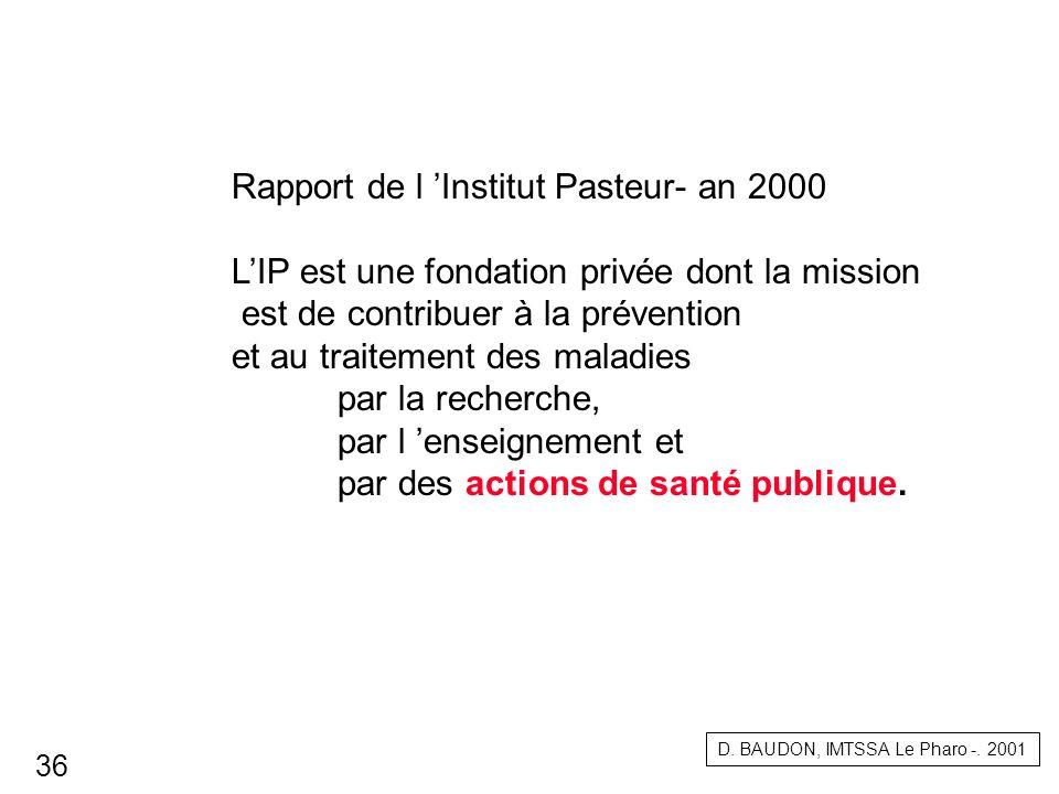 Rapport de l 'Institut Pasteur- an 2000