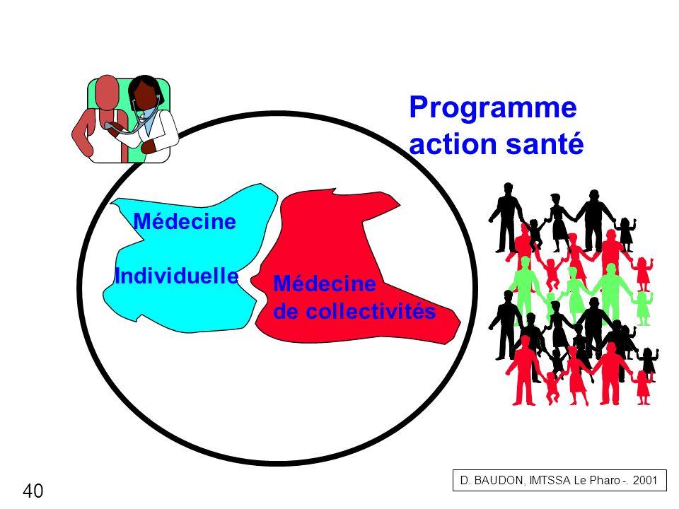 Programme action santé Médecine Individuelle Médecine de collectivités
