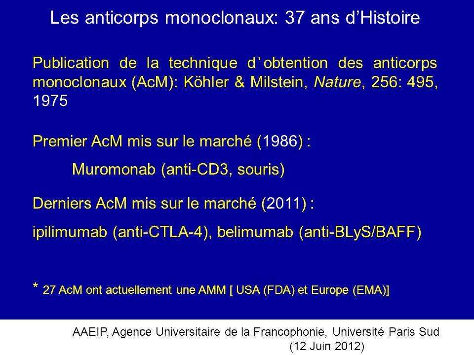 Les anticorps monoclonaux: 37 ans d'Histoire