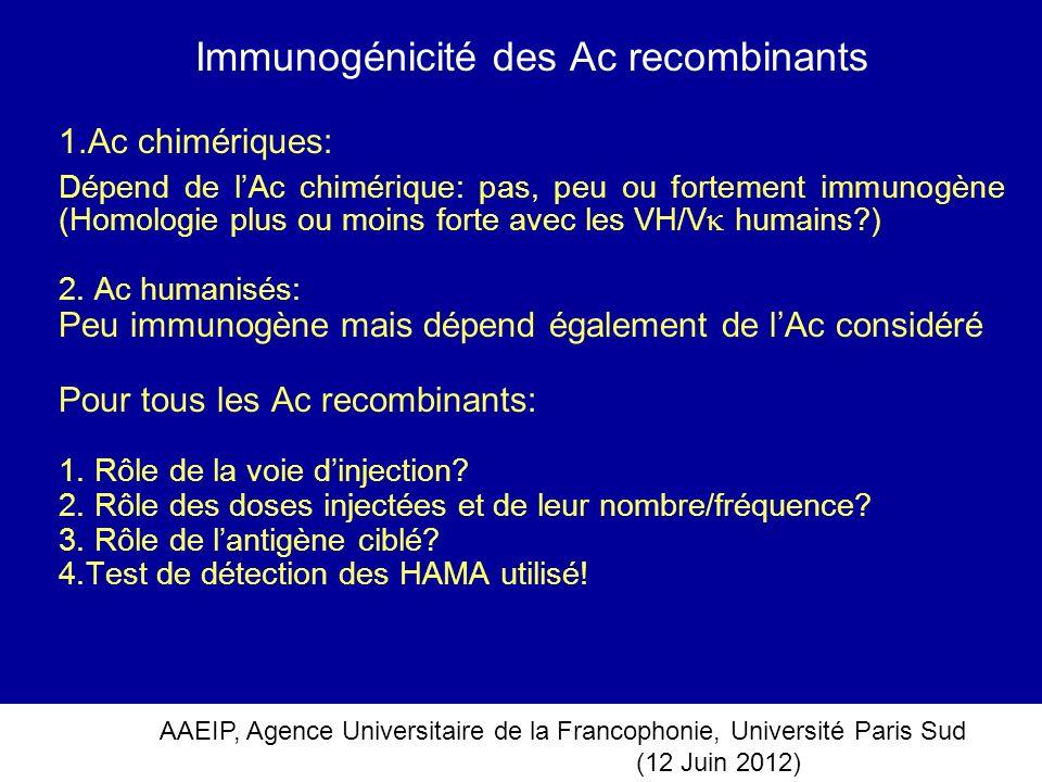 Immunogénicité des Ac recombinants