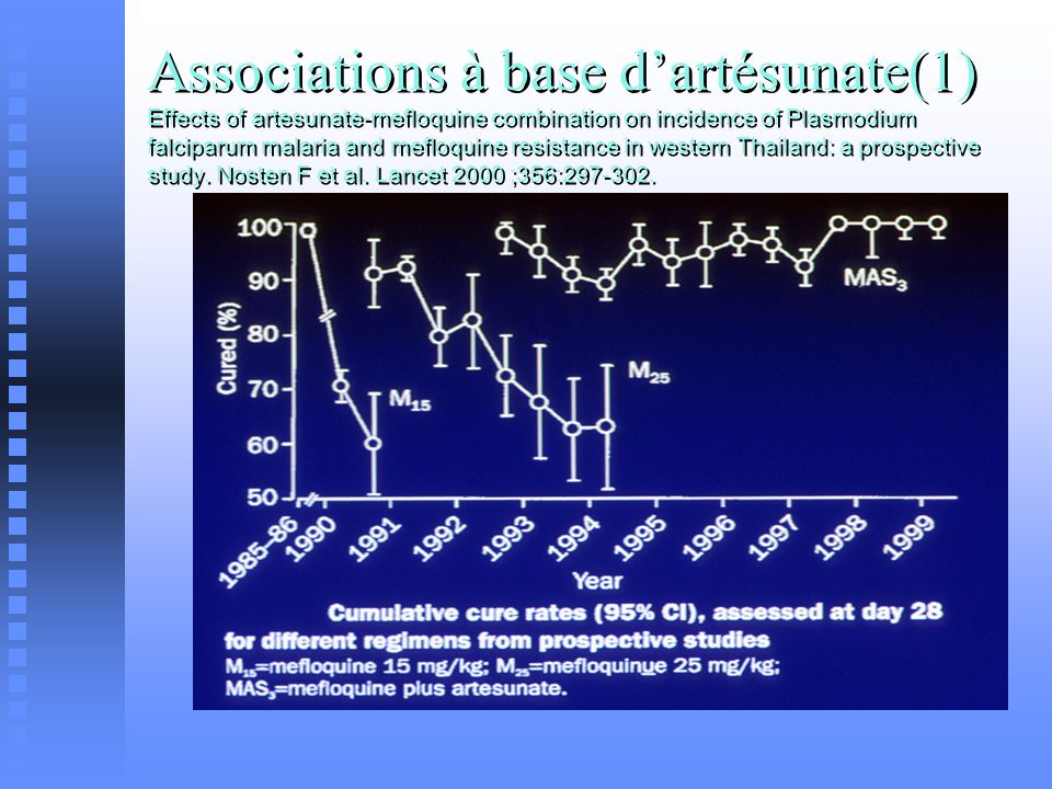 Associations à base d'artésunate(1) Effects of artesunate-mefloquine combination on incidence of Plasmodium falciparum malaria and mefloquine resistance in western Thailand: a prospective study.