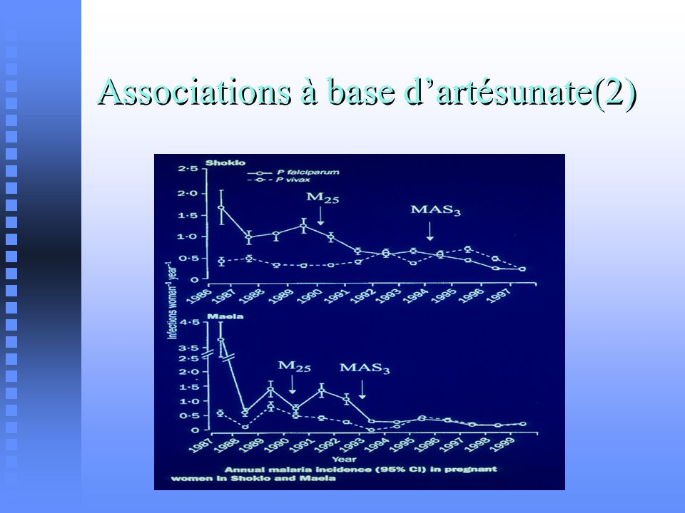 Associations à base d'artésunate(2)