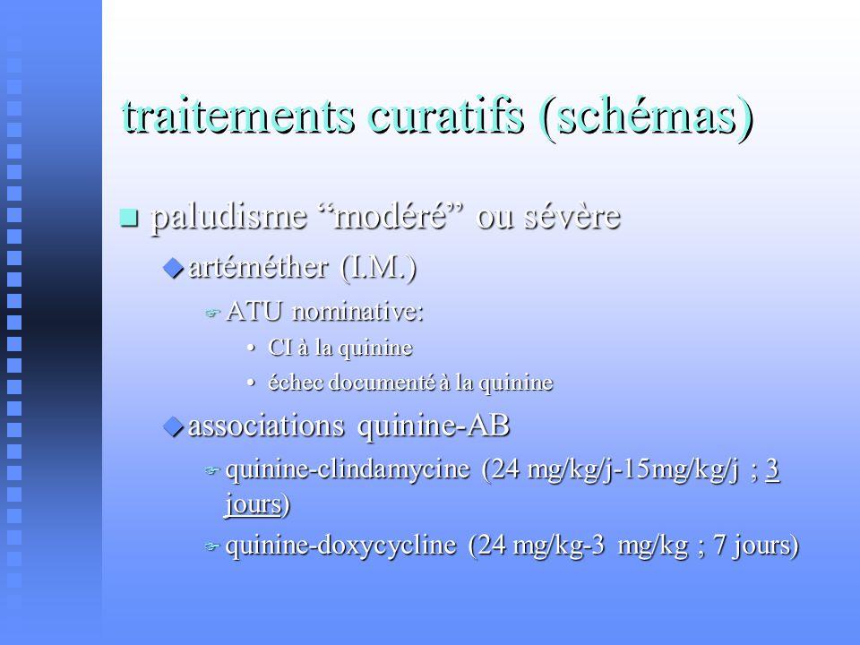 traitements curatifs (schémas)