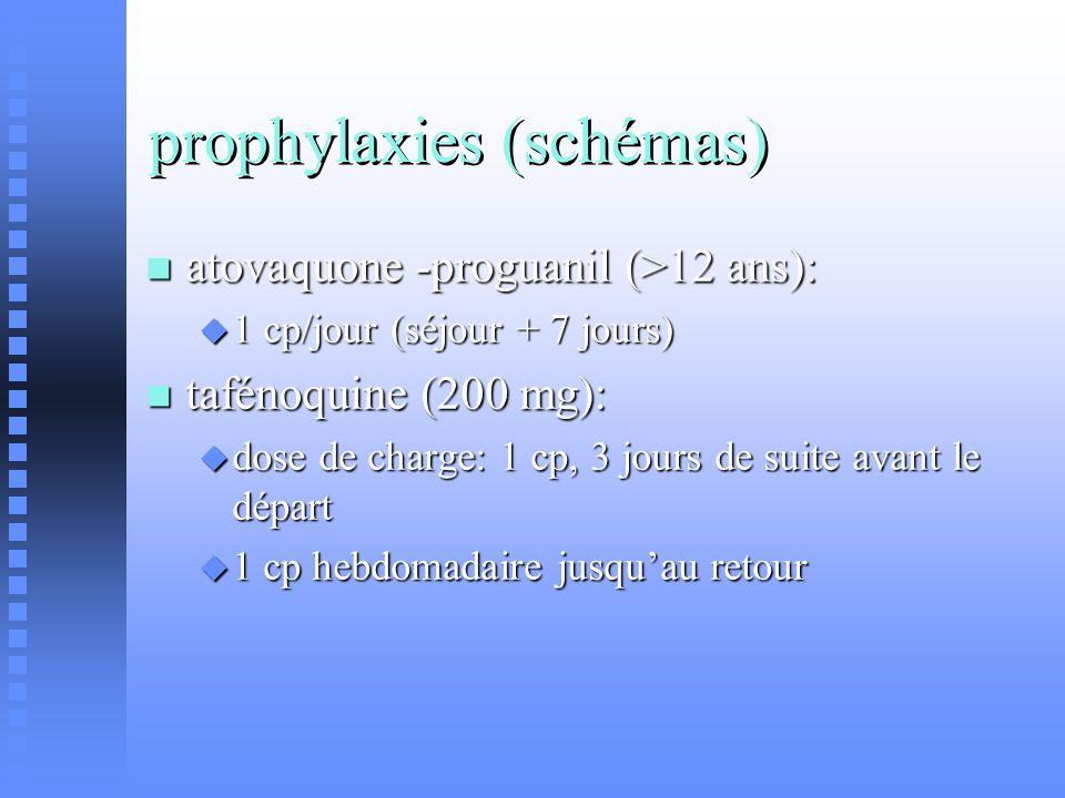 prophylaxies (schémas)