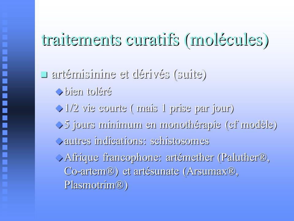 traitements curatifs (molécules)