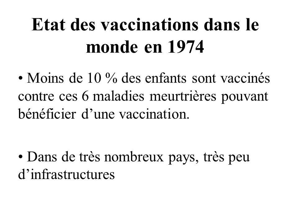 Etat des vaccinations dans le monde en 1974