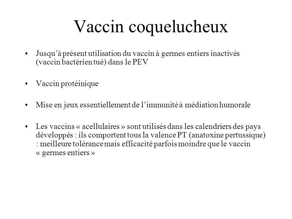 Vaccin coquelucheux Jusqu'à présent utilisation du vaccin à germes entiers inactivés (vaccin bactérien tué) dans le PEV.