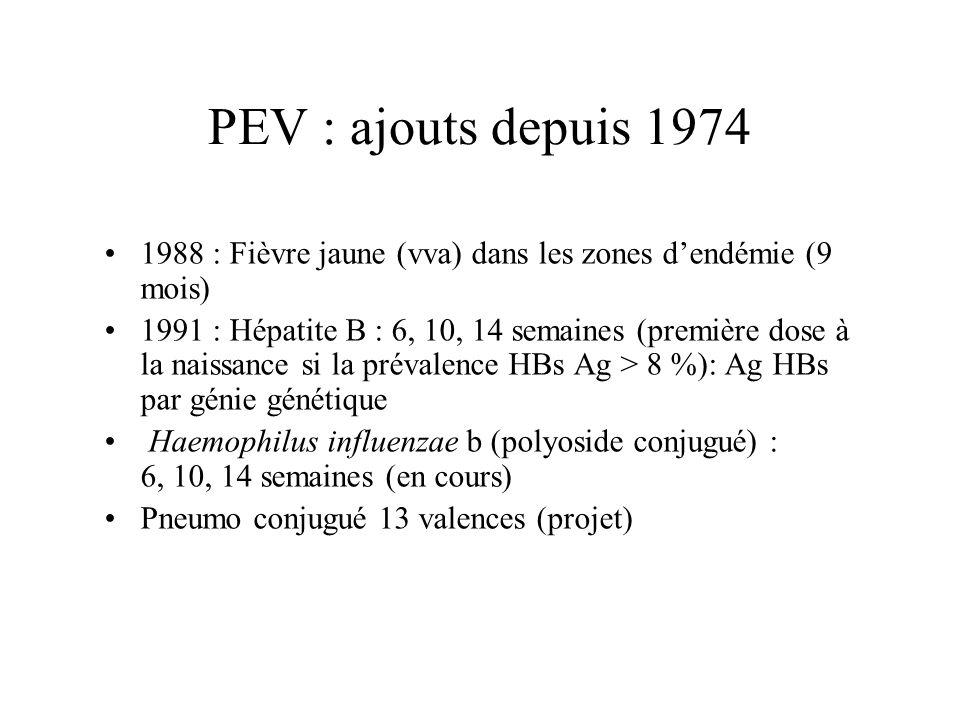 PEV : ajouts depuis 1974 1988 : Fièvre jaune (vva) dans les zones d'endémie (9 mois)