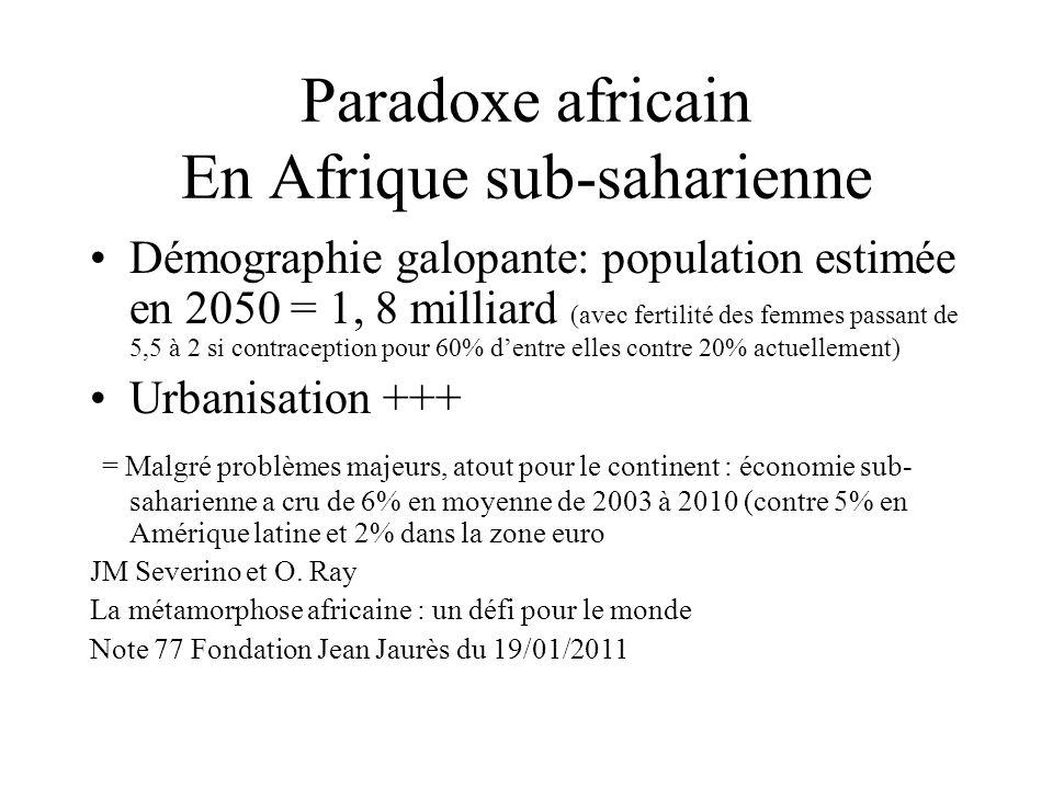 Paradoxe africain En Afrique sub-saharienne