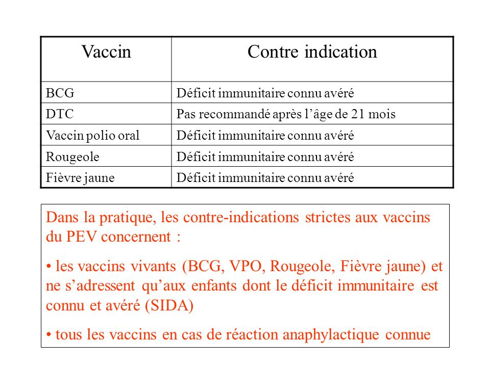 Vaccin Contre indication