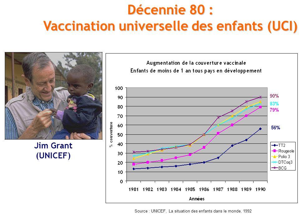 Vaccination universelle des enfants (UCI)