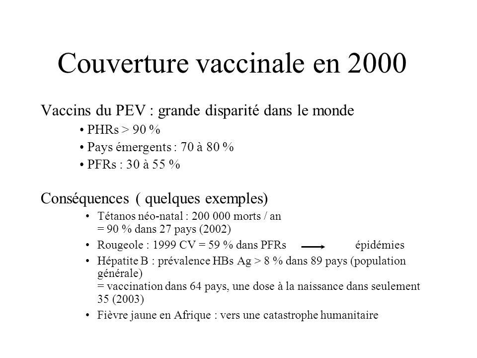 Couverture vaccinale en 2000