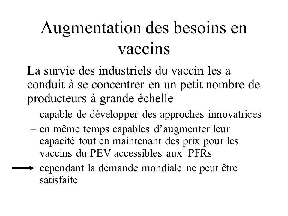 Augmentation des besoins en vaccins
