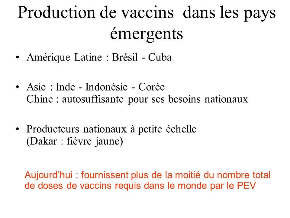 Production de vaccins dans les pays émergents
