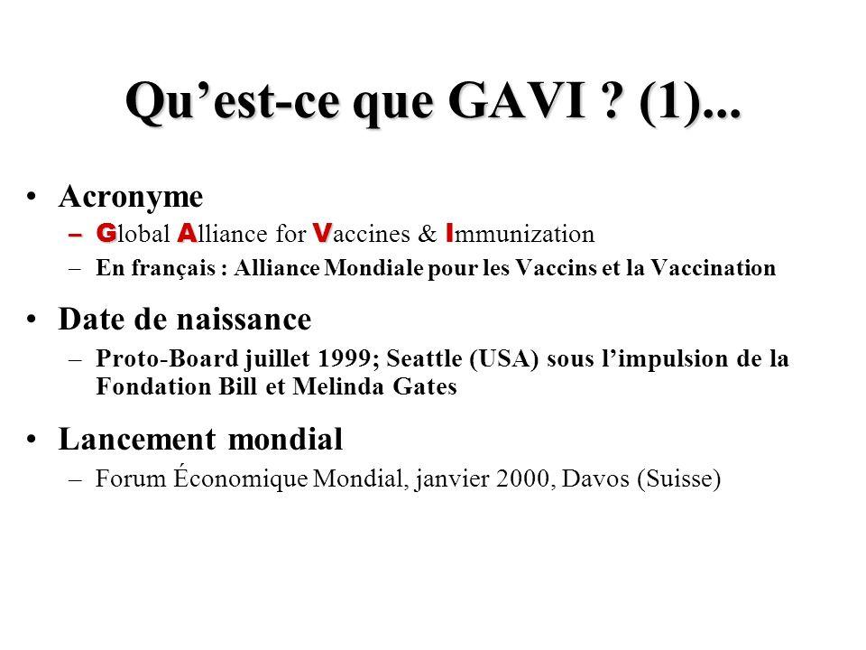 Qu'est-ce que GAVI (1)... Acronyme Date de naissance