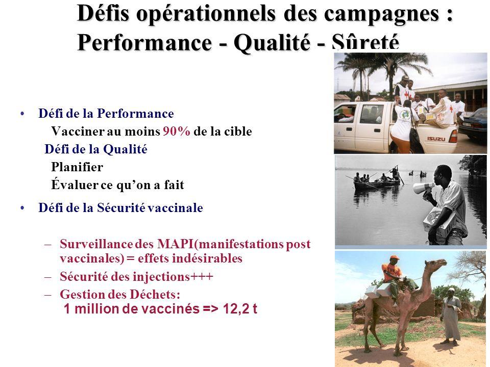 Défis opérationnels des campagnes : Performance - Qualité - Sûreté