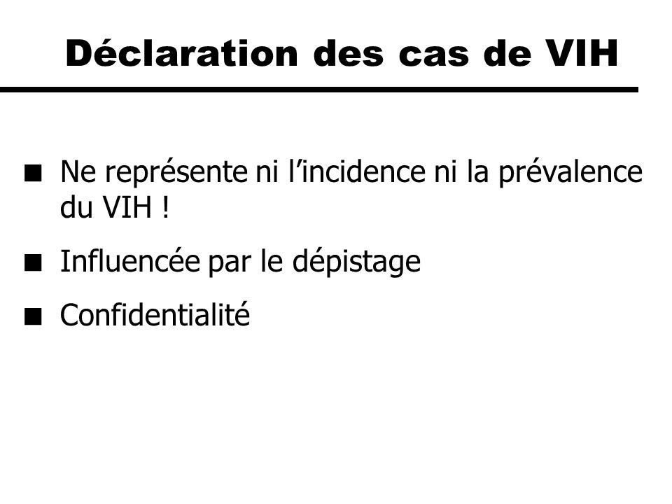Déclaration des cas de VIH