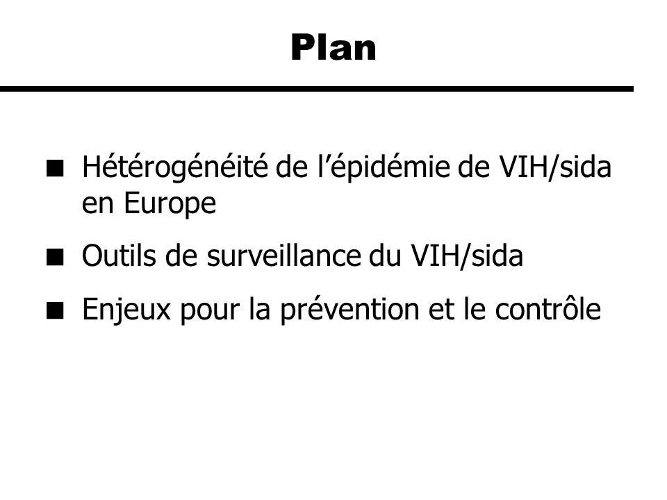 Plan Hétérogénéité de l'épidémie de VIH/sida en Europe