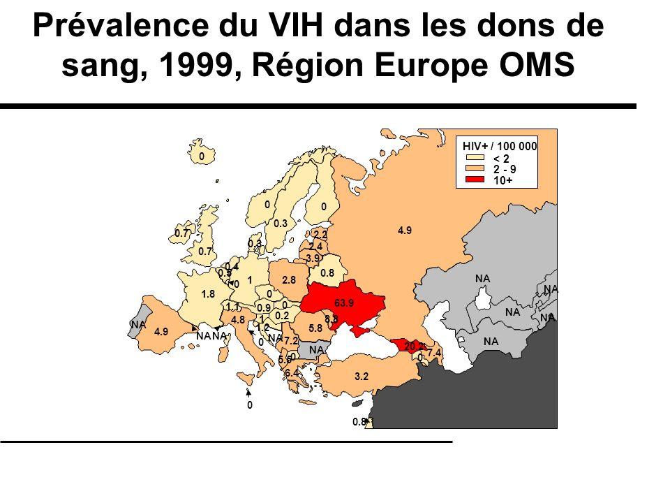 Prévalence du VIH dans les dons de sang, 1999, Région Europe OMS