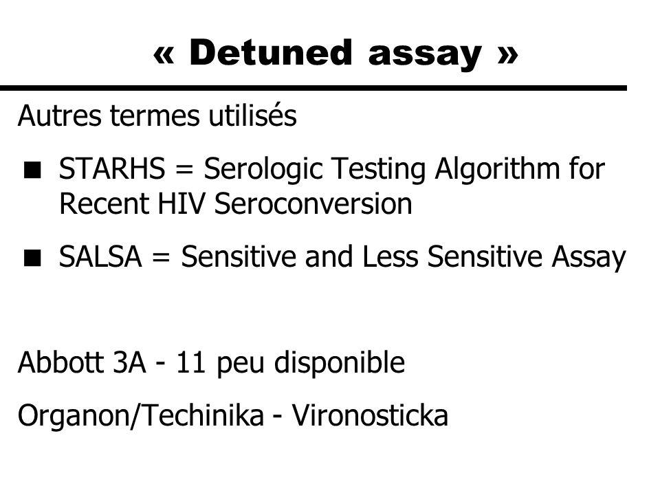 « Detuned assay » Autres termes utilisés