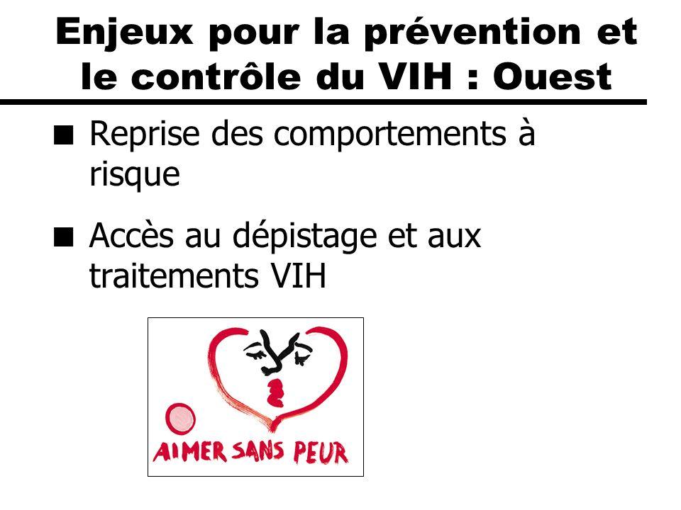 Enjeux pour la prévention et le contrôle du VIH : Ouest