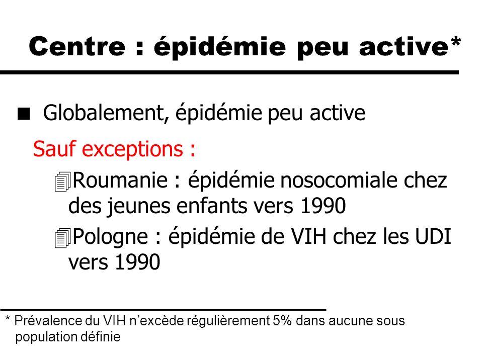 Centre : épidémie peu active*