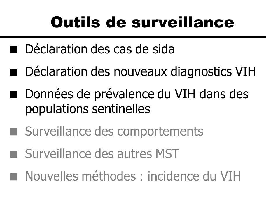 Outils de surveillance