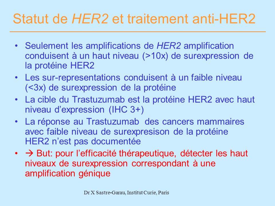 Statut de HER2 et traitement anti-HER2