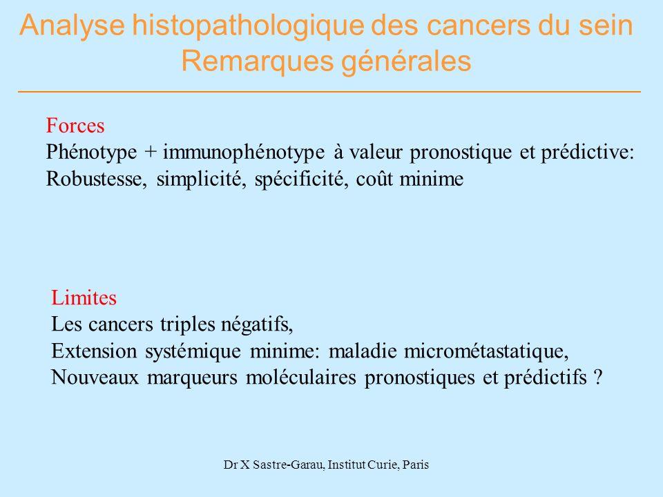 Analyse histopathologique des cancers du sein Remarques générales