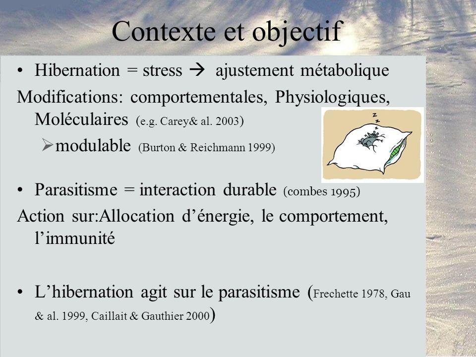 Contexte et objectif Hibernation = stress  ajustement métabolique