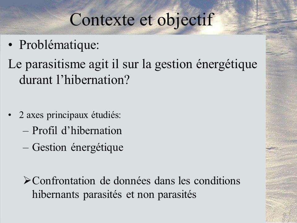 Contexte et objectif Problématique: