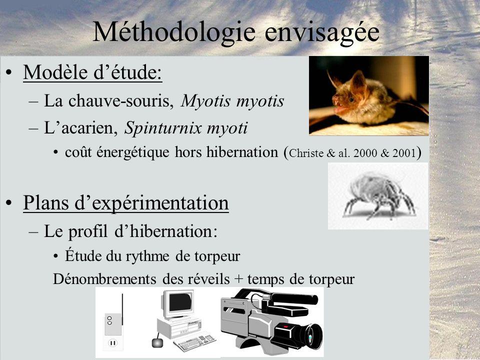 Méthodologie envisagée