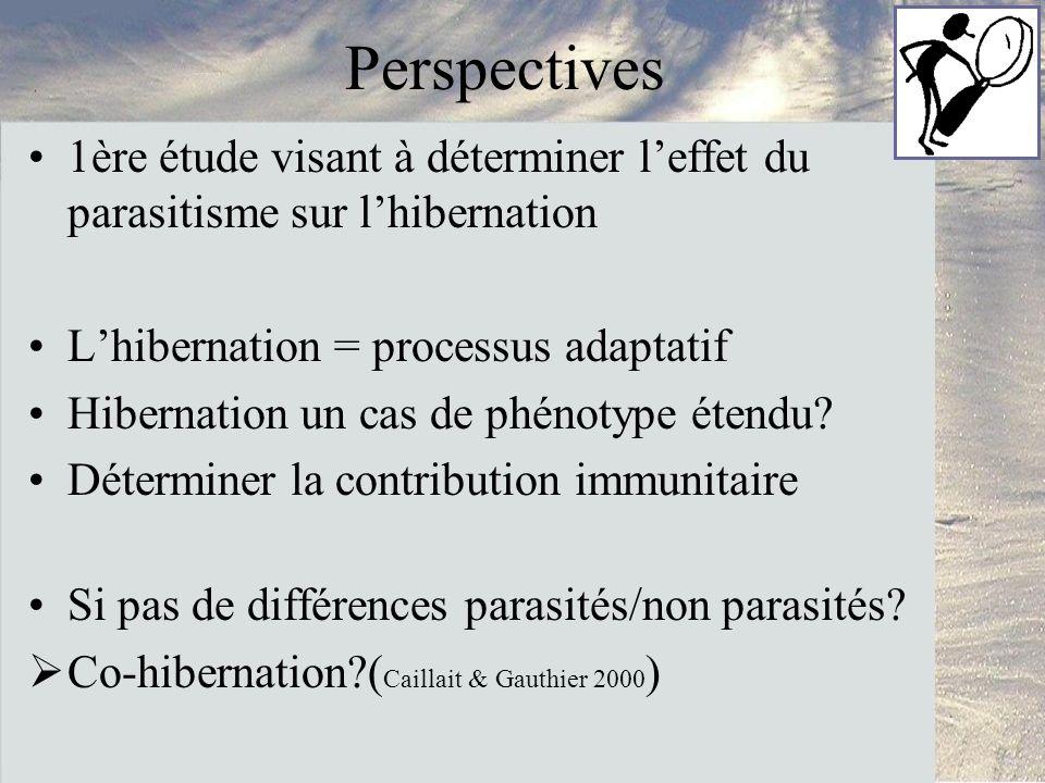 Perspectives 1ère étude visant à déterminer l'effet du parasitisme sur l'hibernation. L'hibernation = processus adaptatif.