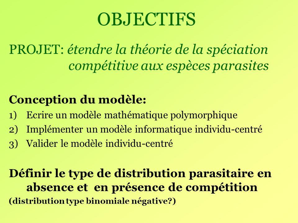 OBJECTIFS PROJET: étendre la théorie de la spéciation compétitive aux espèces parasites. Conception du modèle:
