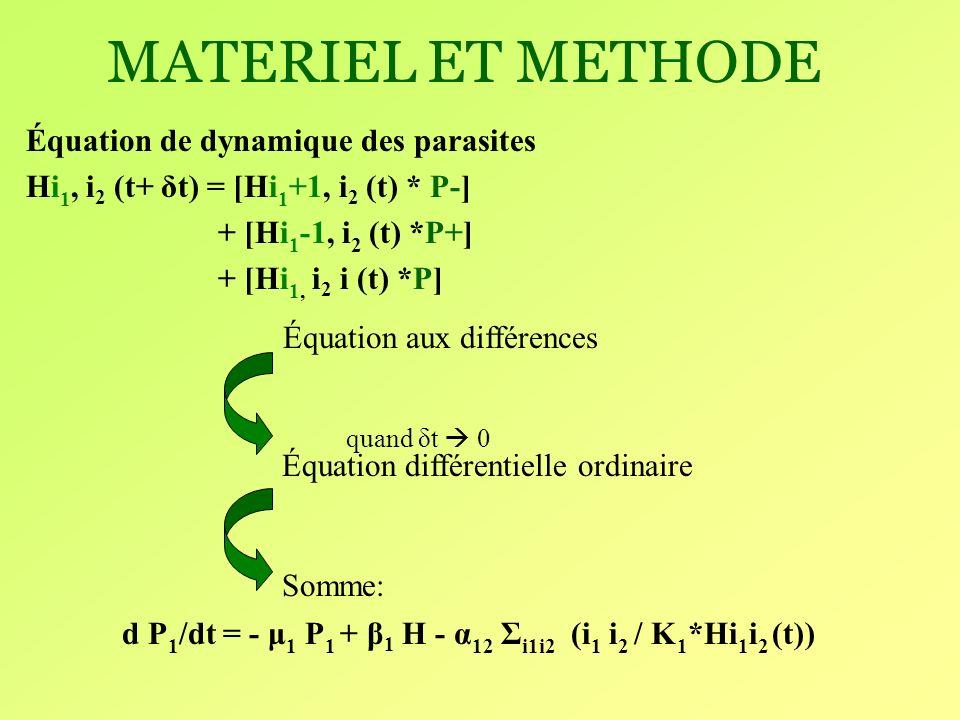 Équation aux différences