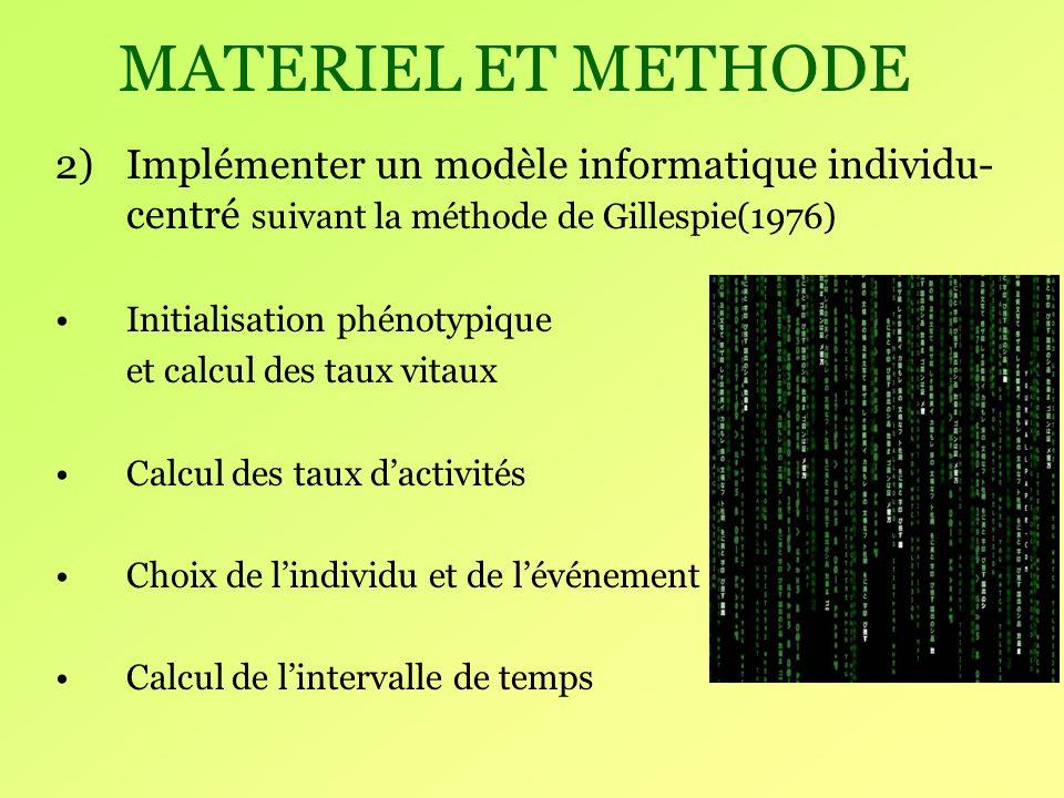 MATERIEL ET METHODE Implémenter un modèle informatique individu-centré suivant la méthode de Gillespie(1976)