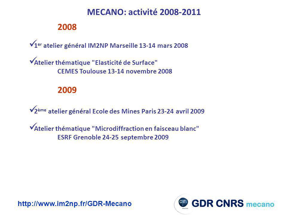 MECANO: activité 2008-2011 2008. 1er atelier général IM2NP Marseille 13-14 mars 2008. Atelier thématique Elasticité de Surface