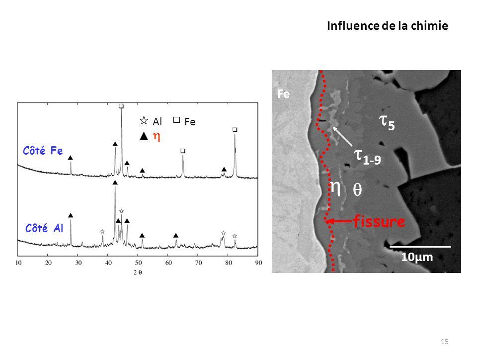 5 1-9   fissure Influence de la chimie Fe  10µm Al Fe Côté Fe