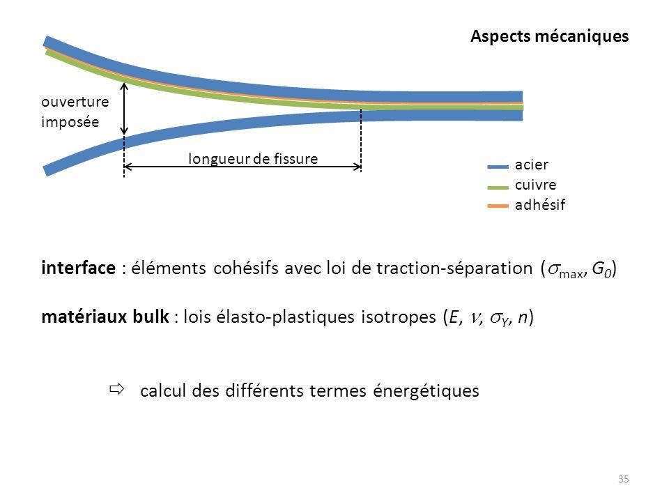 matériaux bulk : lois élasto-plastiques isotropes (E, n, sY, n)