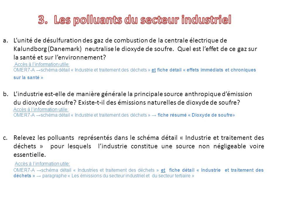 Les polluants du secteur industriel