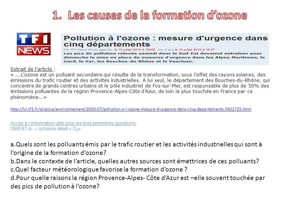 Les causes de la formation d'ozone